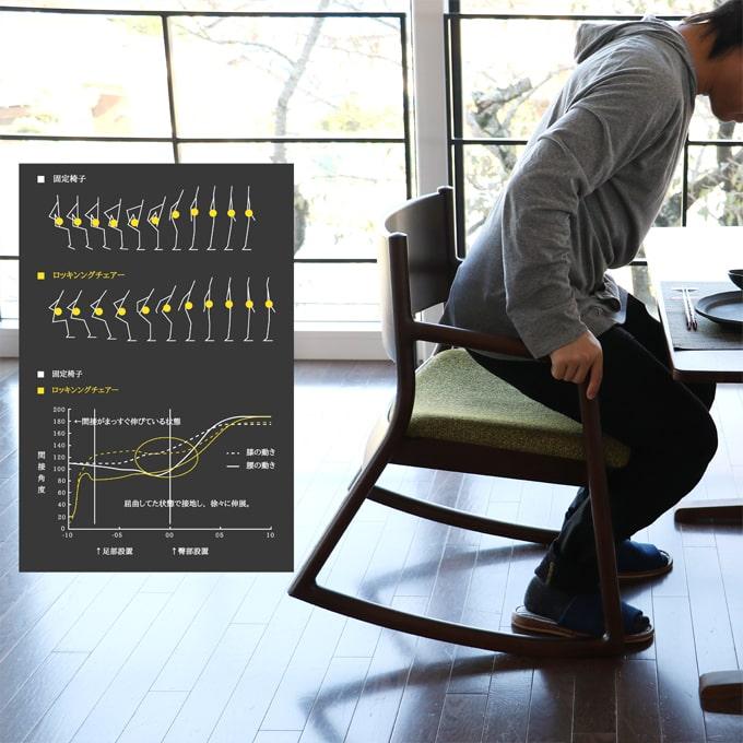 立ち上がる時に腰に負担がかかりにくい椅子